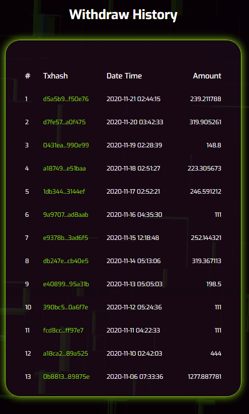 screenshot-tronrewards.net-2020.11.21-11_21_14.png